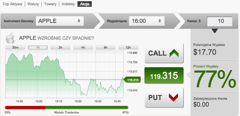 apple optiontrade