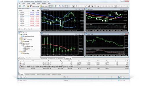 Forex platformy transakcyjne