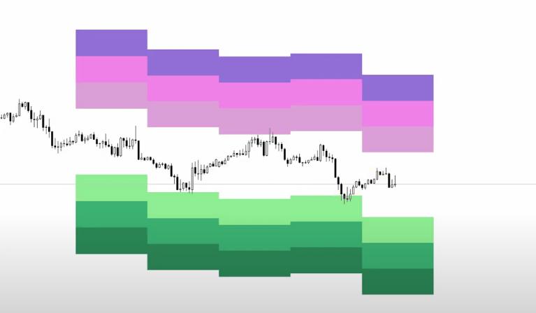 Purple trading informacje opis purple brands