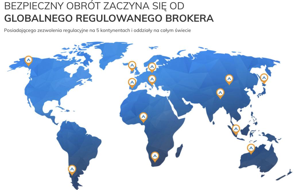 ava trade globalny brokera Forex regulacje